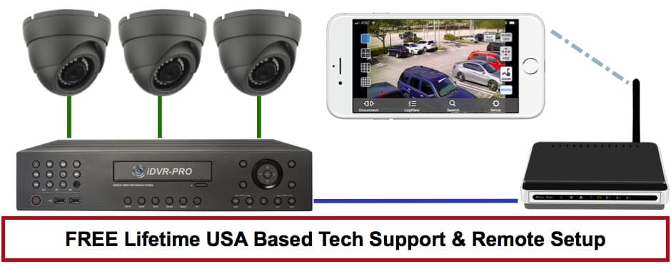 Security Camera Remote View