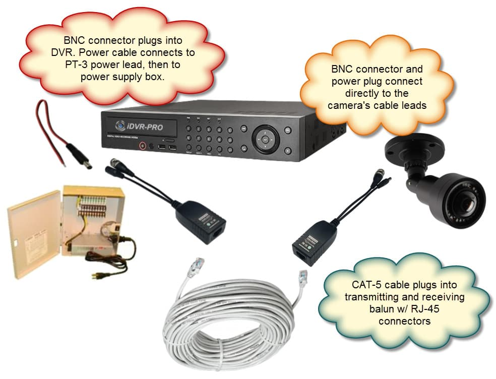 AHD HD TVI Video Balun Wiring with Power Supply Box hd cctv video balun with power, ahd balun, hd tvi balun, hd cvi balun video balun wiring diagram at bakdesigns.co