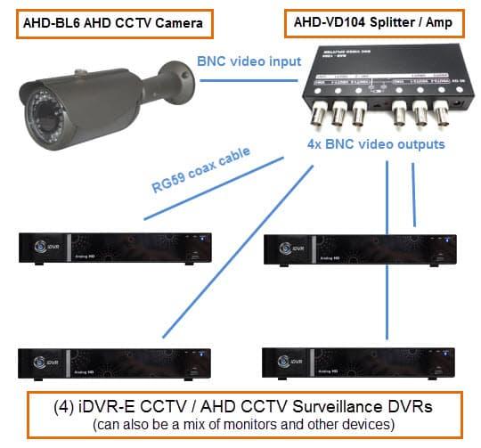 Hd Cctv Video Splitter Amplifier Ahd Hd Tvi Hd Cvi Bnc