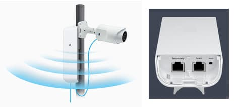 Wireless Camera Antenna | Outdoor Wireless IP Camera System