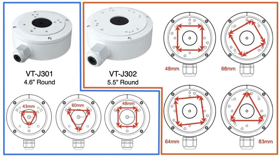 Outdoor Security Camera Junction Box