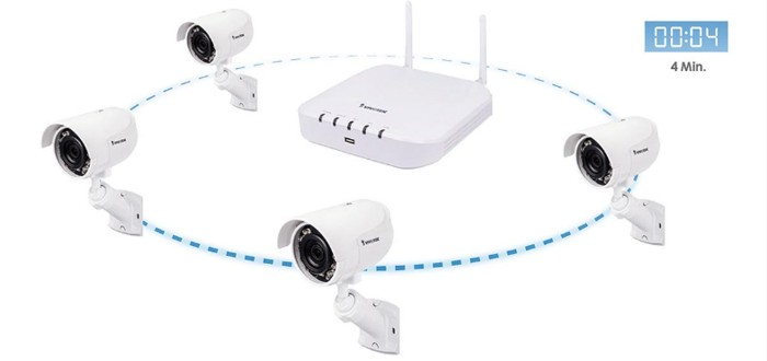 Vivotek Wireless Security Camera Systems