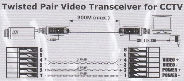 cat 5 video balun installation cat 5 video balun Cat5 Wiring Diagram Printable at eliteediting.co
