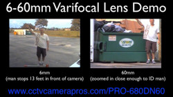 6-60mm Varifocal Lens