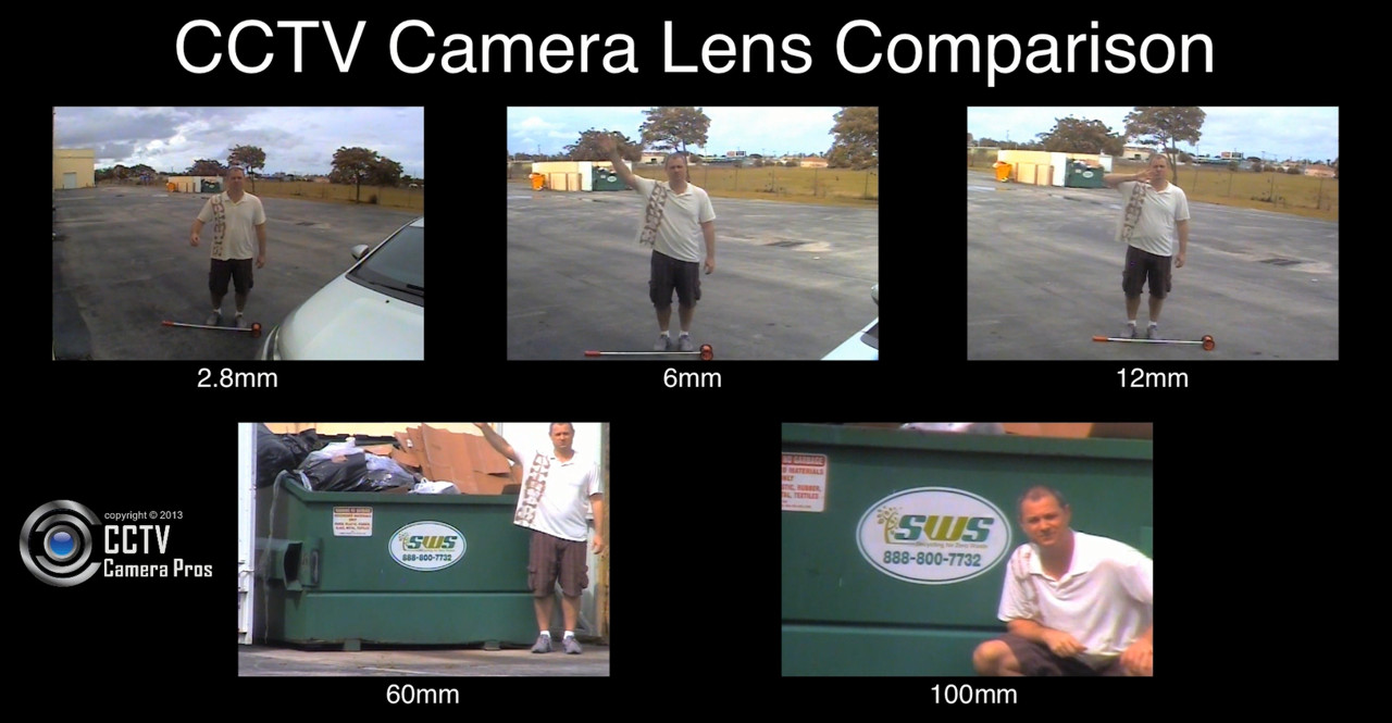 Security Camera Lens Size Comparison