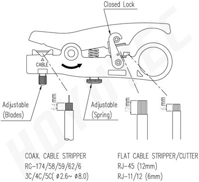 coax cable stripper cctv cable stripper rg 59 rg 58, rg 62, rg 6 3c, 4c, 5c, rg 174 coax wiring diagram at alyssarenee.co