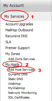 DynDNS Create Host