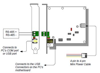 Ptz Wiring Diagram on cctv security camera wiring diagram