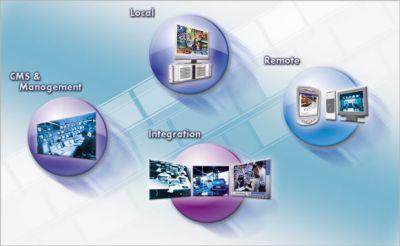 Geovision Dvr Computers Geovision Surveillance Dvrs