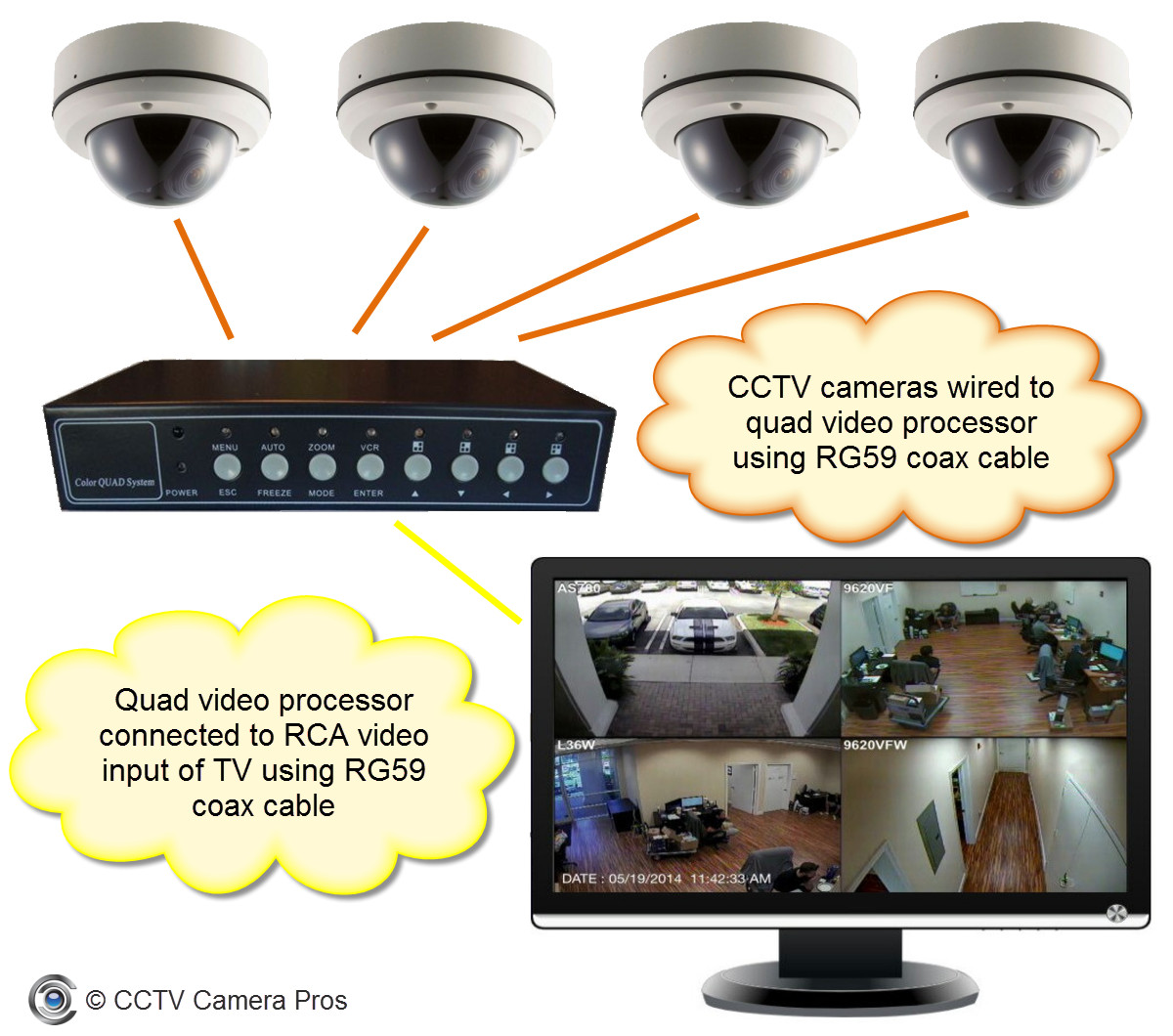 How To Connect A Cctv Camera Directly Tv Monitor Power Over Ethernet Wiring Diagram Cat 6 Directv View Multiple Security Cameras On