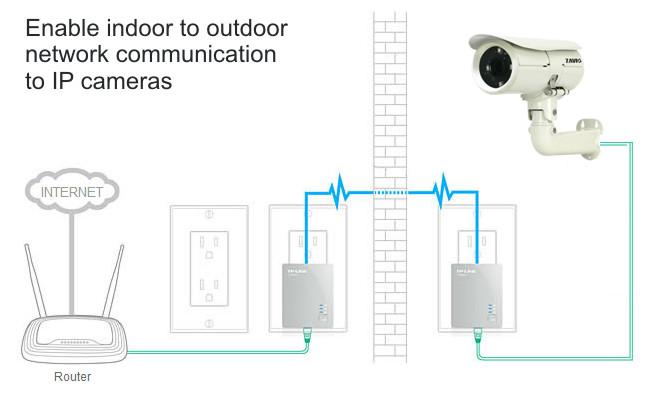 Wiring diagram for breaker breaker cover wiring diagram for Indoor wifi network design