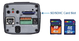 IP Camera SD / SDHC Card Slot Feature