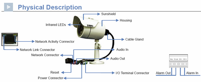 outdoor infrared ip camera zavio f531e outdoor infrared ip camera weatherproof ip security 47546 security tv camera wiring schematic at crackthecode.co