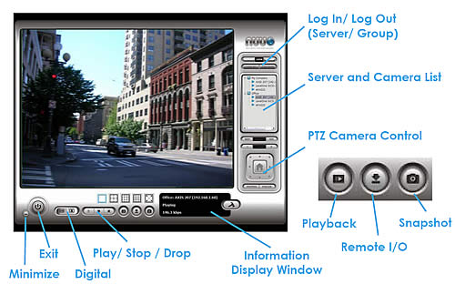 Remote Viewer 6