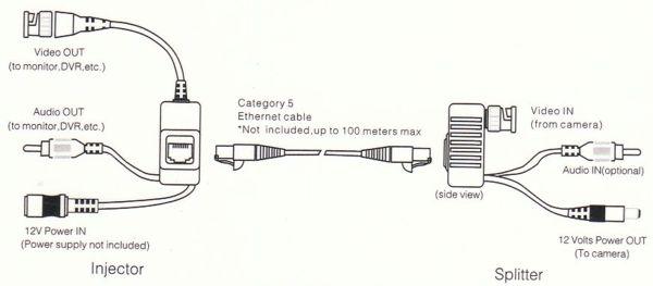 rj45 balun power video audio over cat 5 rj 45 balun installation