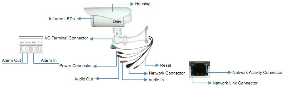 Extraordinary outdoor dome camera wiring diagram for ideas best outdoor ip camera zavio f731e cctv installation and wiring options ccuart Images