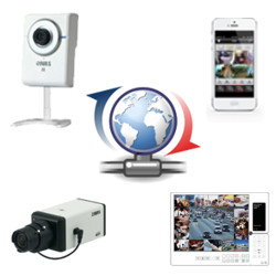 IP Security Camera Cloud Software