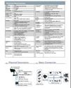 F521E Data Sheet