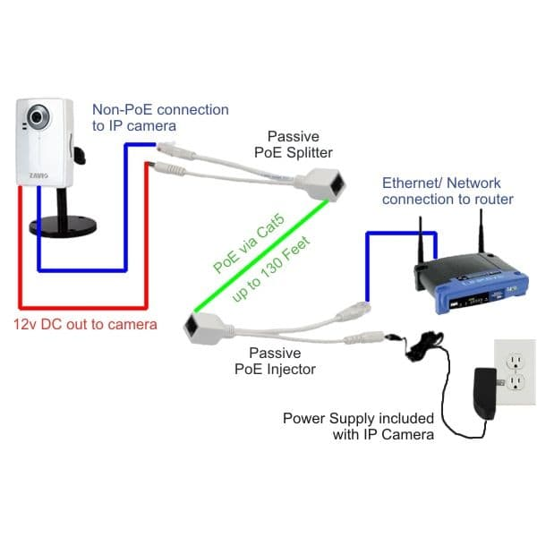 POE PA2 4 passive poe injector splitter Samsung Security Camera Wiring Diagram at mifinder.co