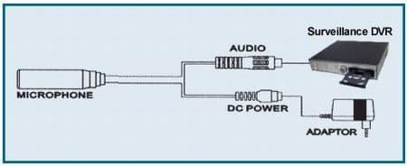 Audio Surveillance Microphone Wiring Diagram